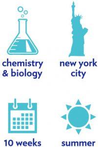 chemical biology summer program icons